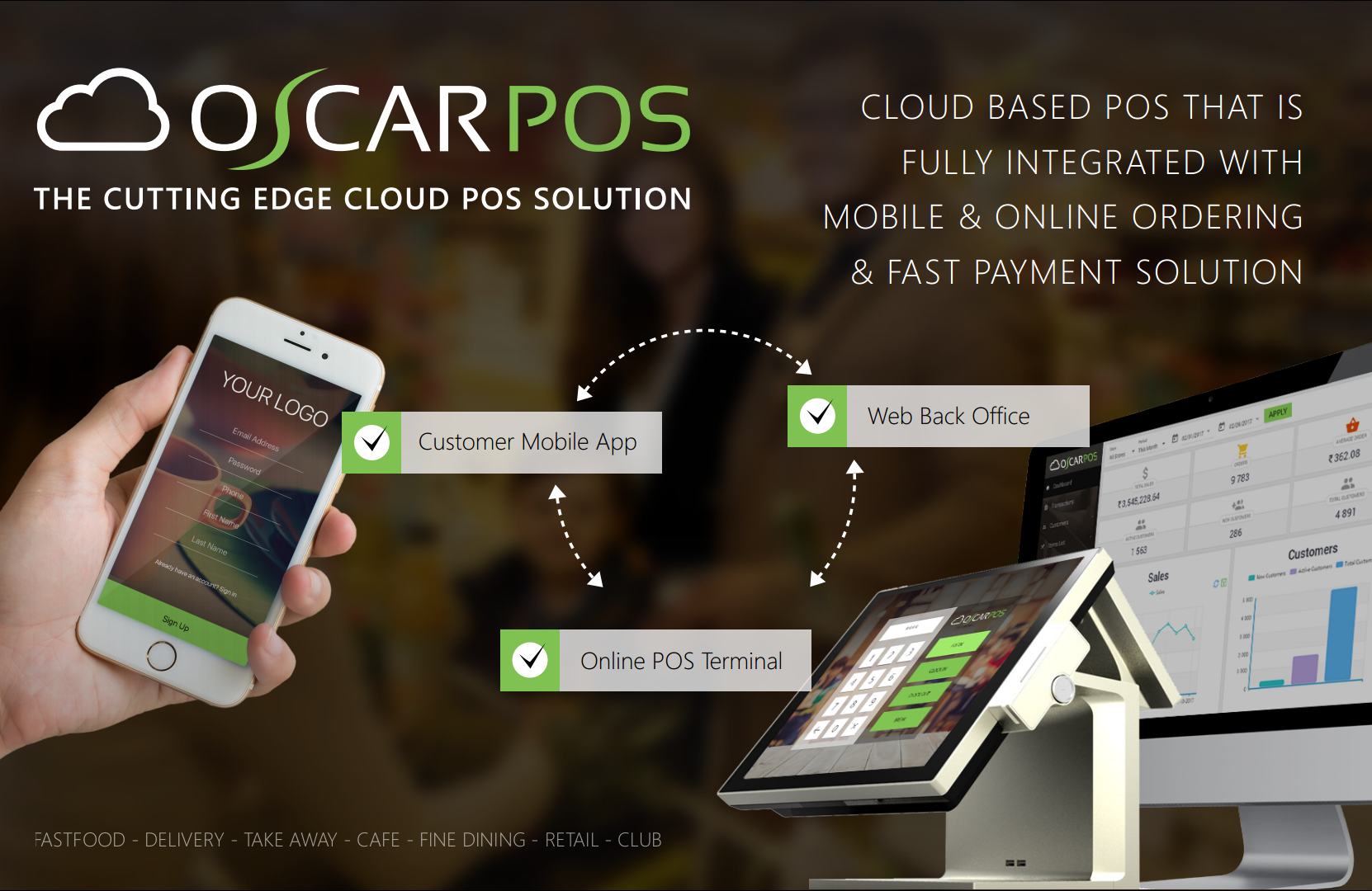 OscarPOS Cloud Point of Sale Software