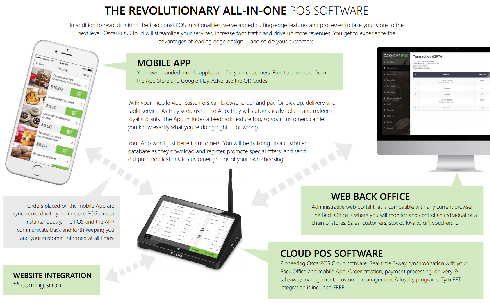 OscarPOs Cloud - The Revolutionary All-In-One POS Software